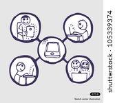 internet community icon set.... | Shutterstock .eps vector #105339374