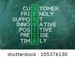 customer service concept on... | Shutterstock . vector #105376130
