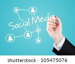 Hand Writing Social Media To...
