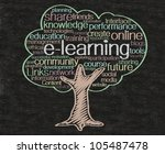 e learning concept and words... | Shutterstock . vector #105487478