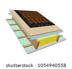 roof structure in a cut ...