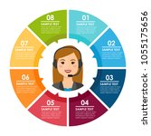 round color infografic with... | Shutterstock .eps vector #1055175656