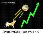 gold bull  throwing up waves ... | Shutterstock .eps vector #1055931779