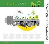 vector info chart renewable... | Shutterstock .eps vector #1056528929