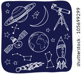 Drawing Of Astronomical Objects ...
