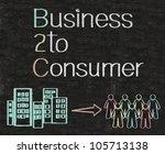 business to consumer  b2c... | Shutterstock . vector #105713138