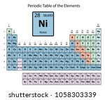 nickel big on periodic table of ... | Shutterstock .eps vector #1058303339