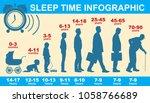 sleep and cycle of life. how... | Shutterstock .eps vector #1058766689