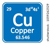 periodic table element copper... | Shutterstock .eps vector #1059262529