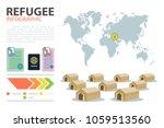 refugee infographic. world map. ...   Shutterstock . vector #1059513560