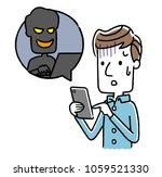 male  smartphone  internet ...   Shutterstock .eps vector #1059521330