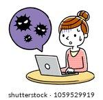 woman  personal computer  virus ... | Shutterstock .eps vector #1059529919