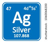 periodic table element silver... | Shutterstock .eps vector #1060068200