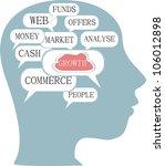 word cloud business concept... | Shutterstock . vector #106012898