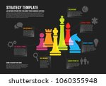 vector business strategy... | Shutterstock .eps vector #1060355948