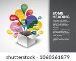 exploding gift box template  ... | Shutterstock .eps vector #1060361879