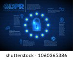 european gdpr concept flyer... | Shutterstock .eps vector #1060365386
