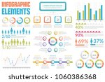 infographic elements   bar and... | Shutterstock .eps vector #1060386368