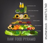 raw food pyramid concept.... | Shutterstock .eps vector #1060711760