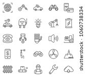 thin line icon set   mobile pay ... | Shutterstock .eps vector #1060738334