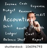 business man writing accounting ... | Shutterstock . vector #106096793