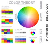 color theory infographics... | Shutterstock .eps vector #1061307203