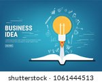 business idea  innovation and... | Shutterstock .eps vector #1061444513