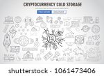 cryptocurrency concept hand... | Shutterstock . vector #1061473406