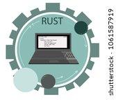 vector icon of rust programming ... | Shutterstock .eps vector #1061587919