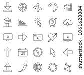 thin line icon set   around the ... | Shutterstock .eps vector #1061628884