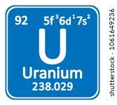 periodic table element uranium... | Shutterstock .eps vector #1061649236