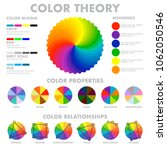 color mixing wheels meanings... | Shutterstock .eps vector #1062050546