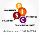 disc  dominance  influence ... | Shutterstock .eps vector #1062142244