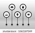 set of 5 dish icons set.... | Shutterstock . vector #1062187049