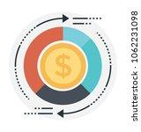 return on investment flat... | Shutterstock .eps vector #1062231098