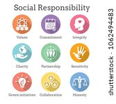social responsibility solid... | Shutterstock .eps vector #1062494483