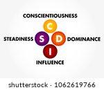 disc  dominance  influence ... | Shutterstock .eps vector #1062619766