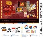 cinema banners. cinematography... | Shutterstock .eps vector #1062976094