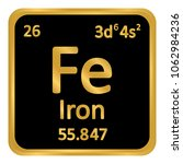 periodic table element iron... | Shutterstock .eps vector #1062984236
