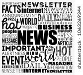 news word cloud collage ... | Shutterstock .eps vector #1063269344