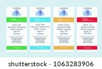 set of offer tariffs for cloud... | Shutterstock .eps vector #1063283906