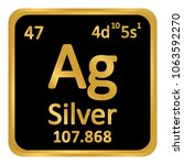 periodic table element silver... | Shutterstock .eps vector #1063592270