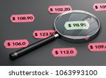 3d illustration of a magnifying ... | Shutterstock . vector #1063993100