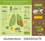 global environmental problems.... | Shutterstock .eps vector #1064341670