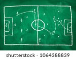 the scheme of the game.... | Shutterstock . vector #1064388839