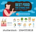 food for strong hair.... | Shutterstock .eps vector #1064553818