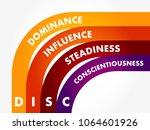 disc  dominance  influence ... | Shutterstock .eps vector #1064601926