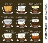 graphic with coffee types.... | Shutterstock .eps vector #1064634023