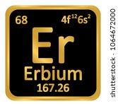 periodic table element erbium... | Shutterstock .eps vector #1064672000