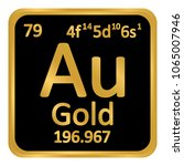 periodic table element gold... | Shutterstock .eps vector #1065007946